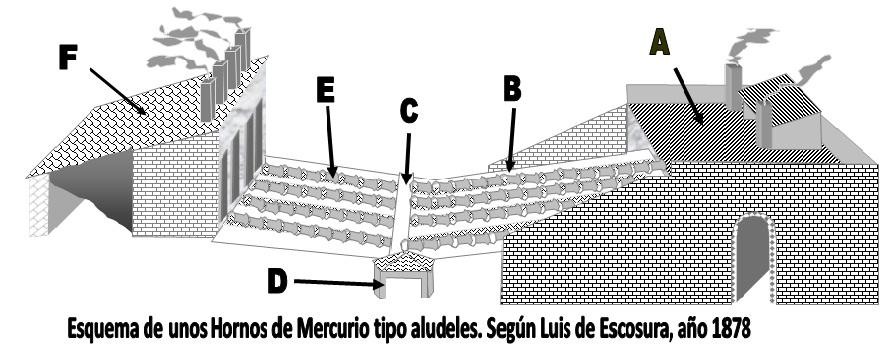 Autor, Archivo Cronista José Martí Coronado